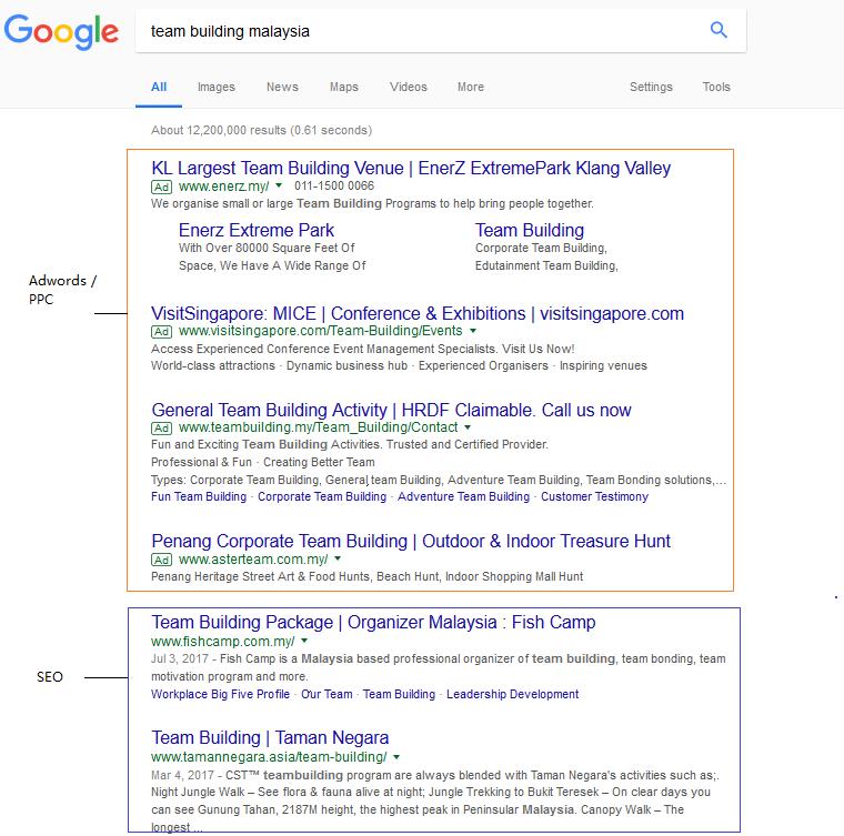 SEO and Google Ads Malaysia